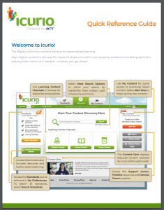 icurio Quick Reference Guide Thumbnail
